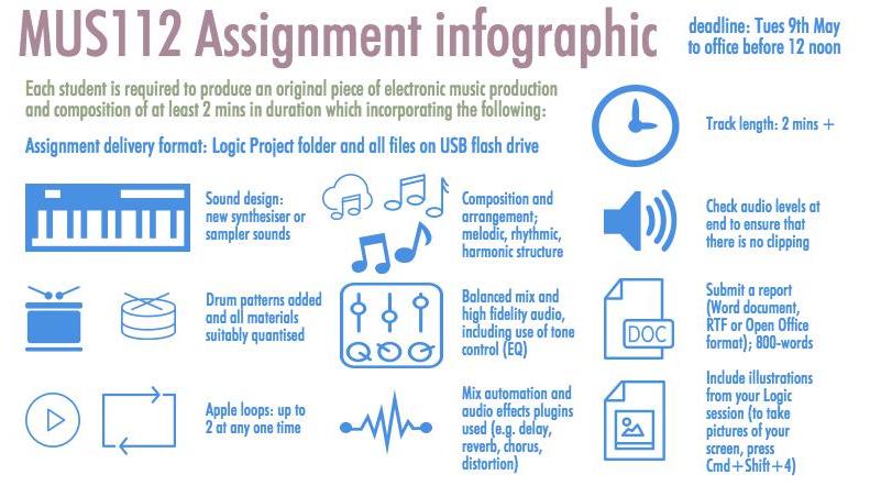 mus112-infographic-brief