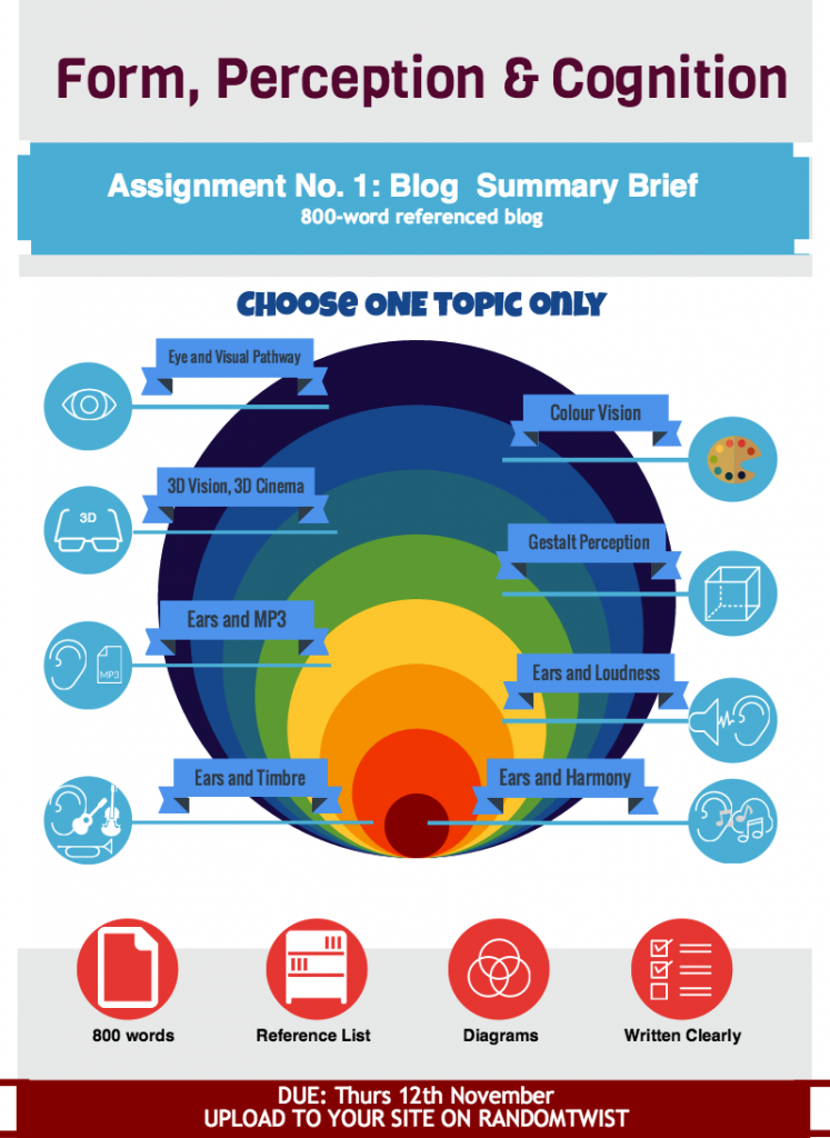 CRE317 FPC Assignment 1 infographic