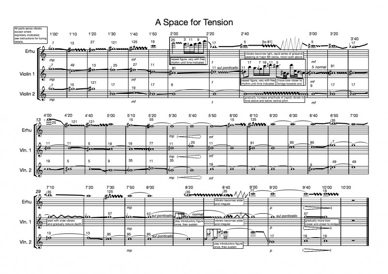 A Space for Tension score