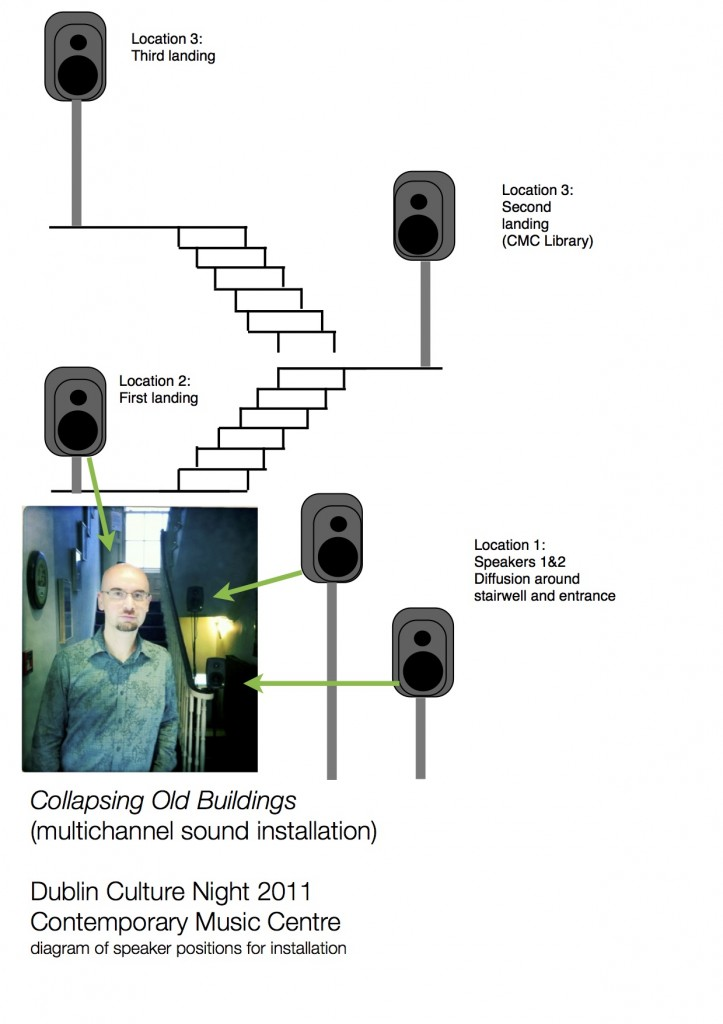 Collapsing old buildings speaker positions diagram